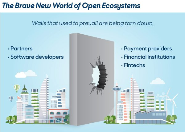 The Brave New World of Open Ecosystems
